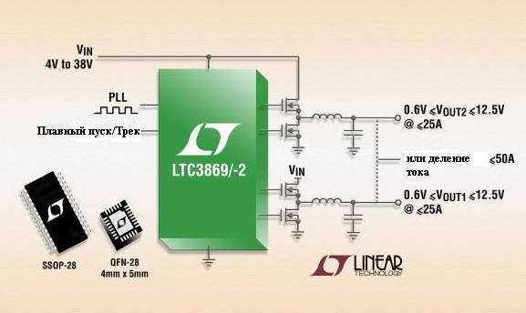 Компания Linear Technology выпустила новую серию сдвоенных двухфазных синхронных, пошагово понижающих импульсных Dc-Dc.
