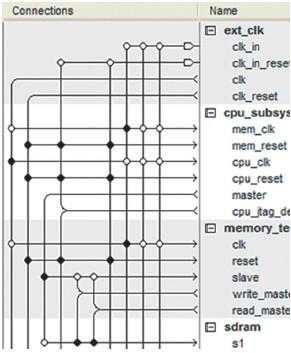 Панель соединений