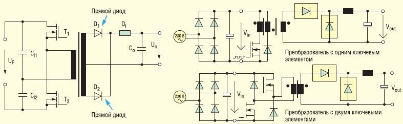 Типовые схемы включения GaAs–диодов: со средней точкой и без средней точки