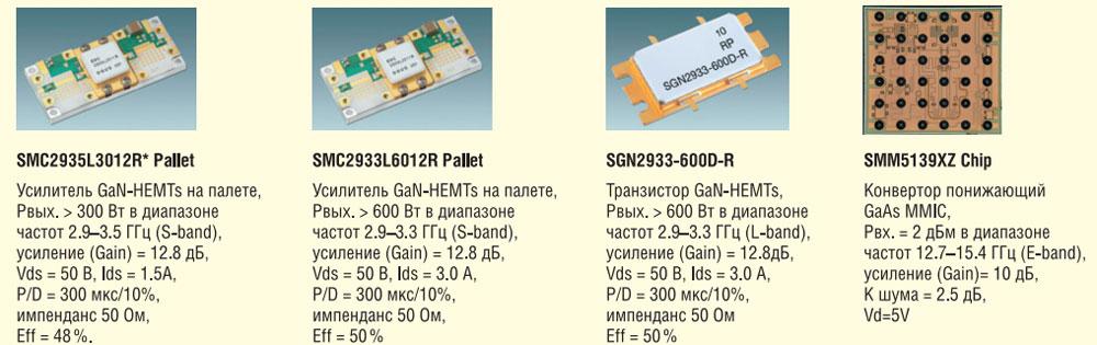 Новые продукти компании Sumitomo Electric Europe, Ltd