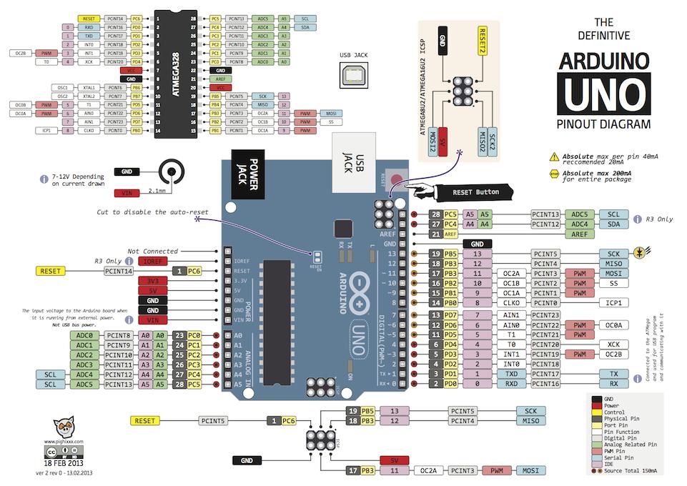 Arduino Uno R3 соответствие портов микроконтроллера ATmega328