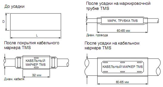 Термоусаживаемые маркеры Tyco TMS-CCUV